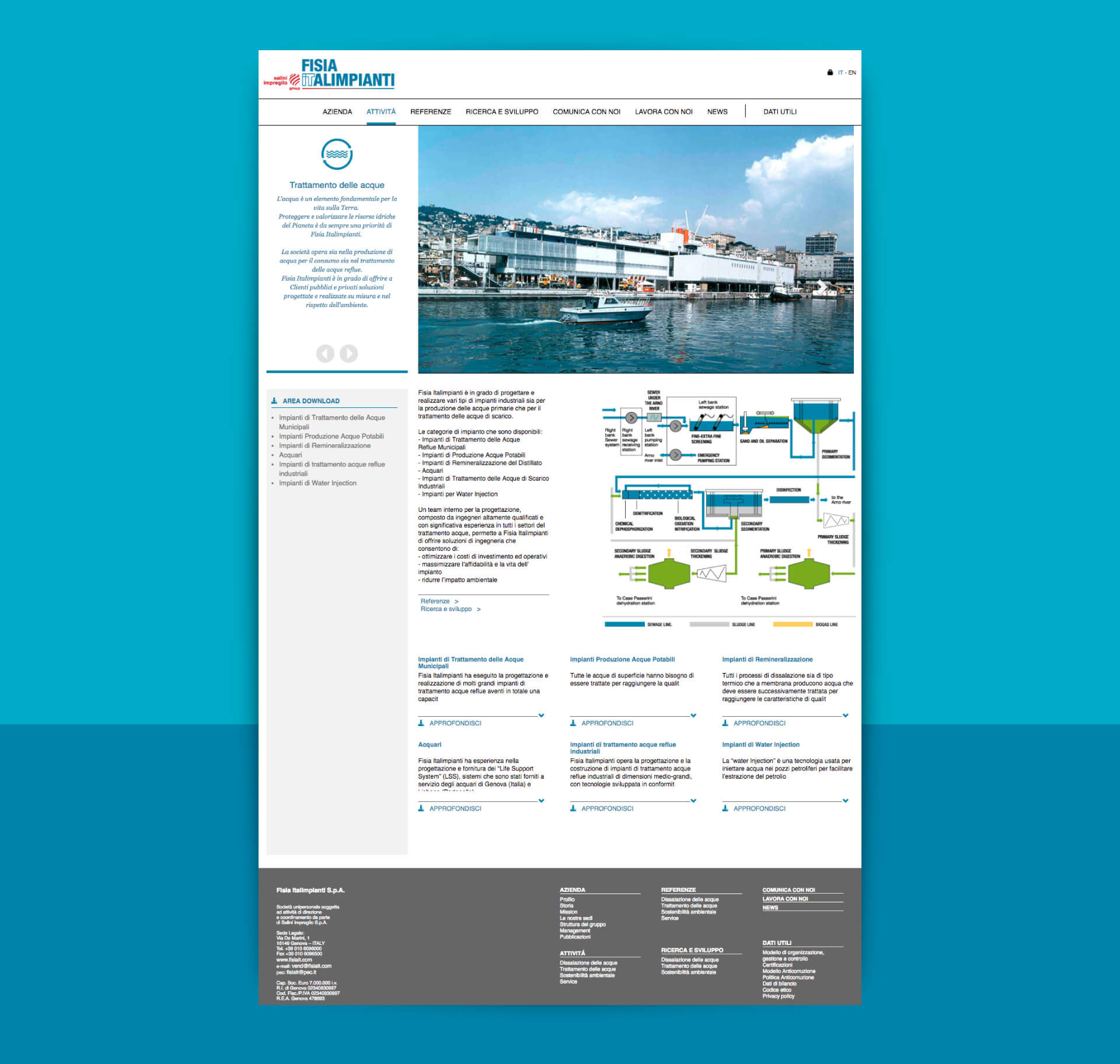 mintlab-webdesign-fisia-italimpianti-04
